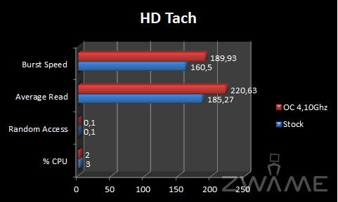 HDTach.png