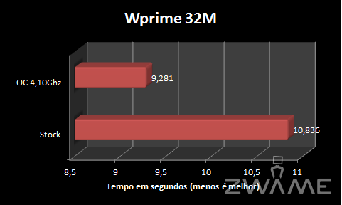 Wprime32.png