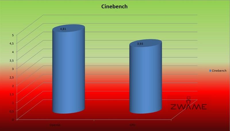 CINEBENCH.JPG
